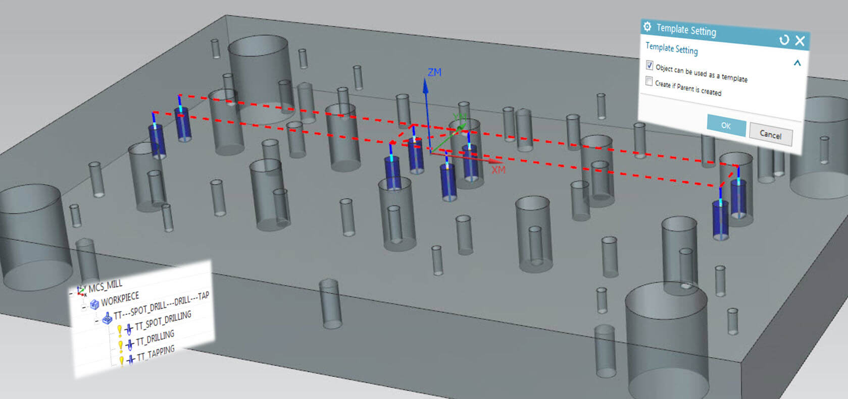 CAM operations templates